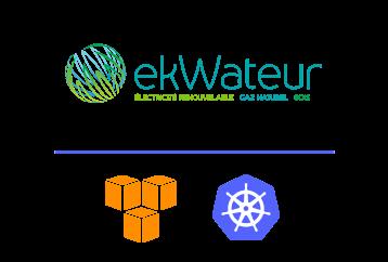 Ekwateur-GCP-Kubernetes